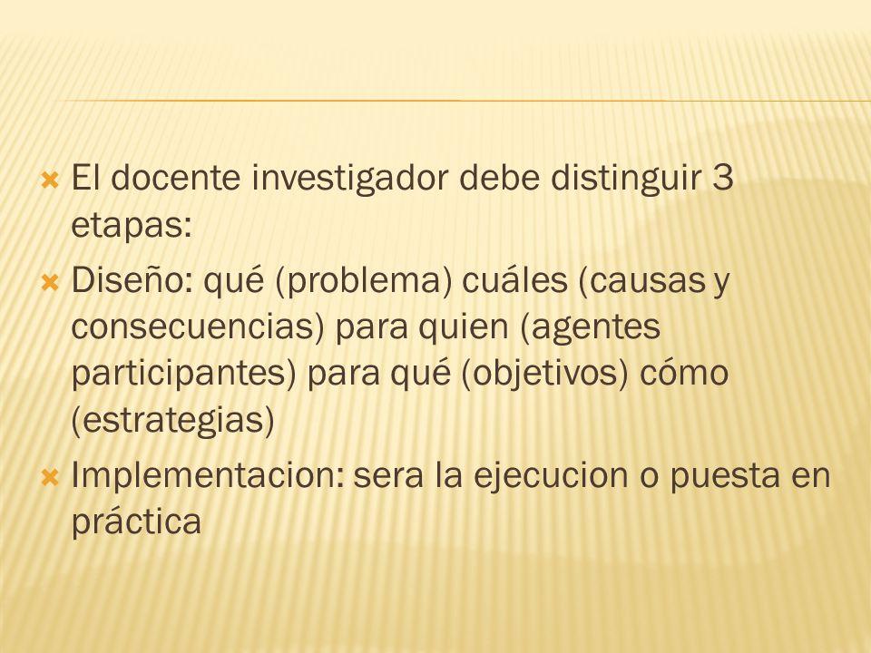 El docente investigador debe distinguir 3 etapas: