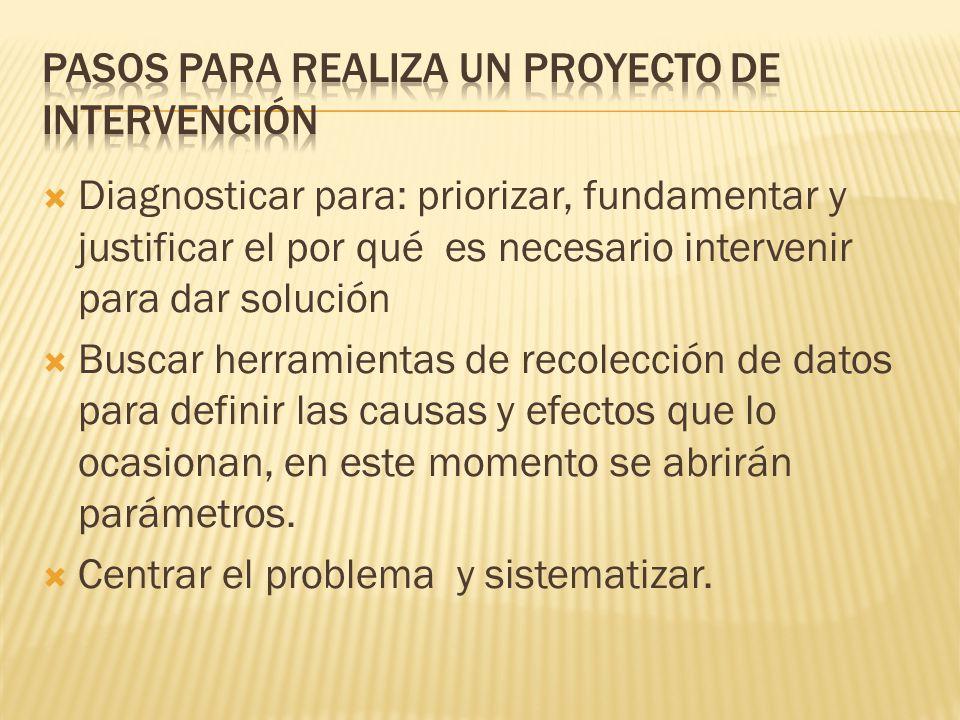 Pasos para realiza un proyecto de intervención
