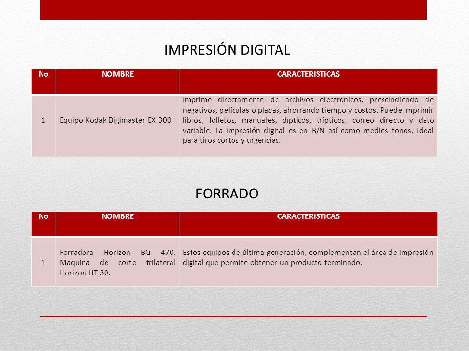 IMPRESIÓN DIGITAL FORRADO No NOMBRE CARACTERISTICAS 1