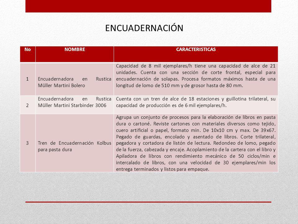 ENCUADERNACIÓN No NOMBRE CARACTERISTICAS 1