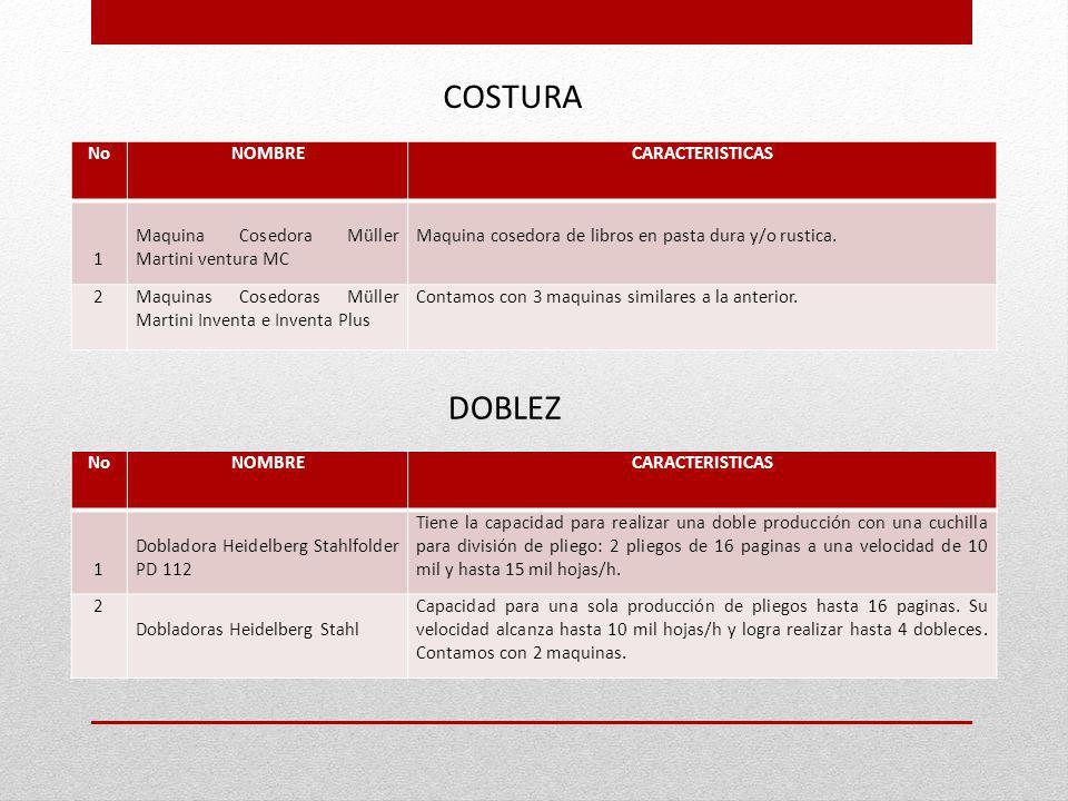 COSTURA DOBLEZ No NOMBRE CARACTERISTICAS 1