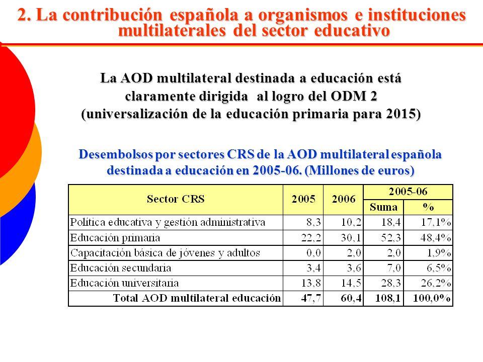 2. La contribución española a organismos e instituciones multilaterales del sector educativo