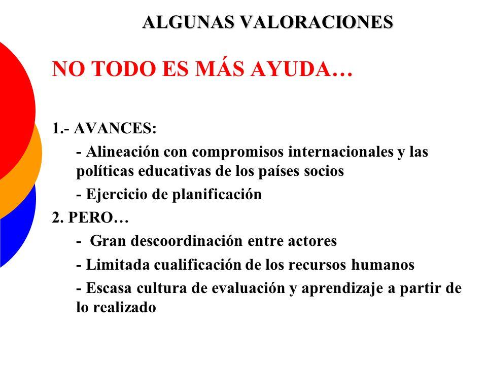 NO TODO ES MÁS AYUDA… ALGUNAS VALORACIONES 1.- AVANCES:
