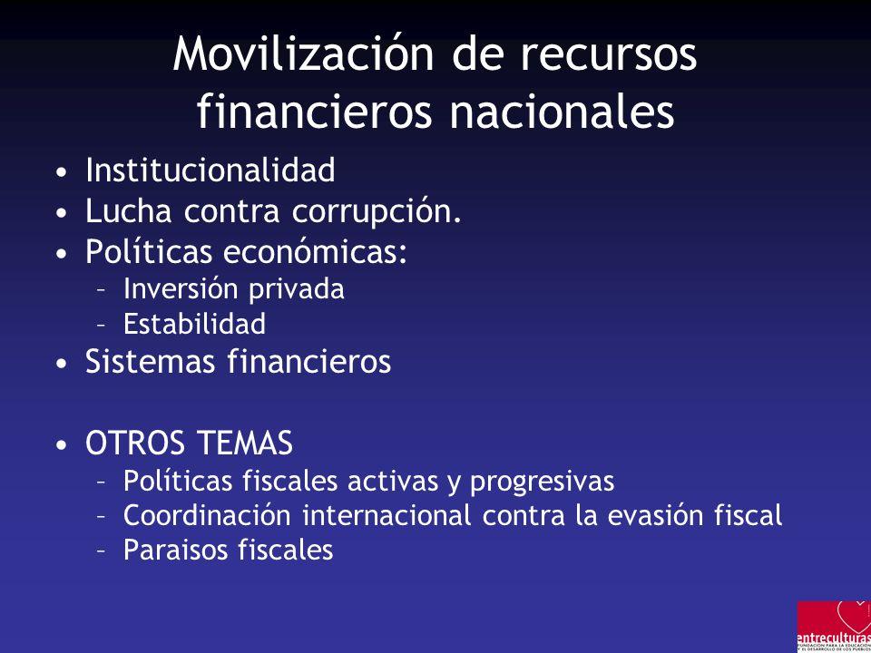 Movilización de recursos financieros nacionales