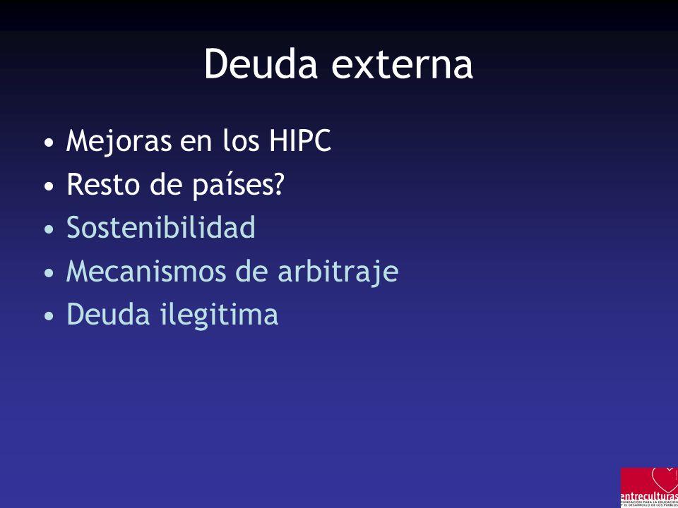 Deuda externa Mejoras en los HIPC Resto de países Sostenibilidad