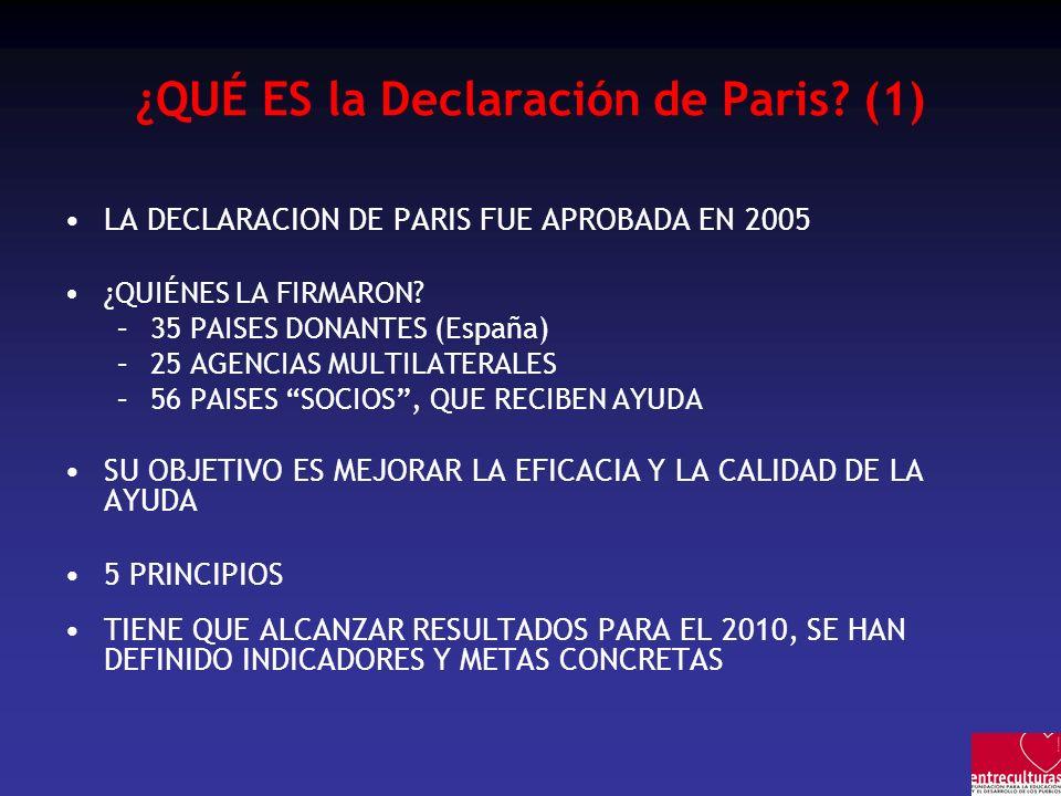 ¿QUÉ ES la Declaración de Paris (1)
