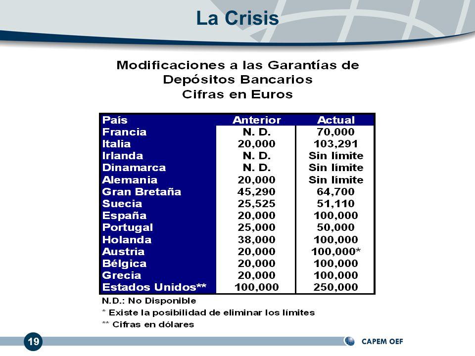 La Crisis 19