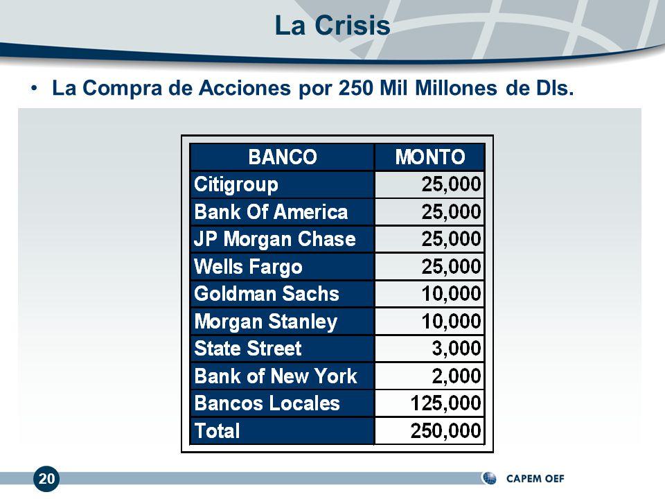 La Crisis La Compra de Acciones por 250 Mil Millones de Dls. 20