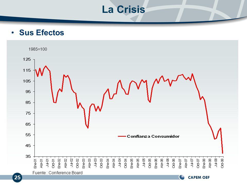 La Crisis Sus Efectos 1985=100 Fuente : Conference Board 25