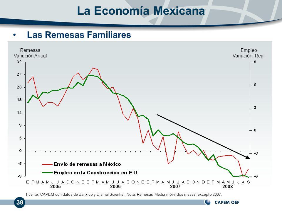 La Economía Mexicana Las Remesas Familiares 39 Remesas Variación Anual