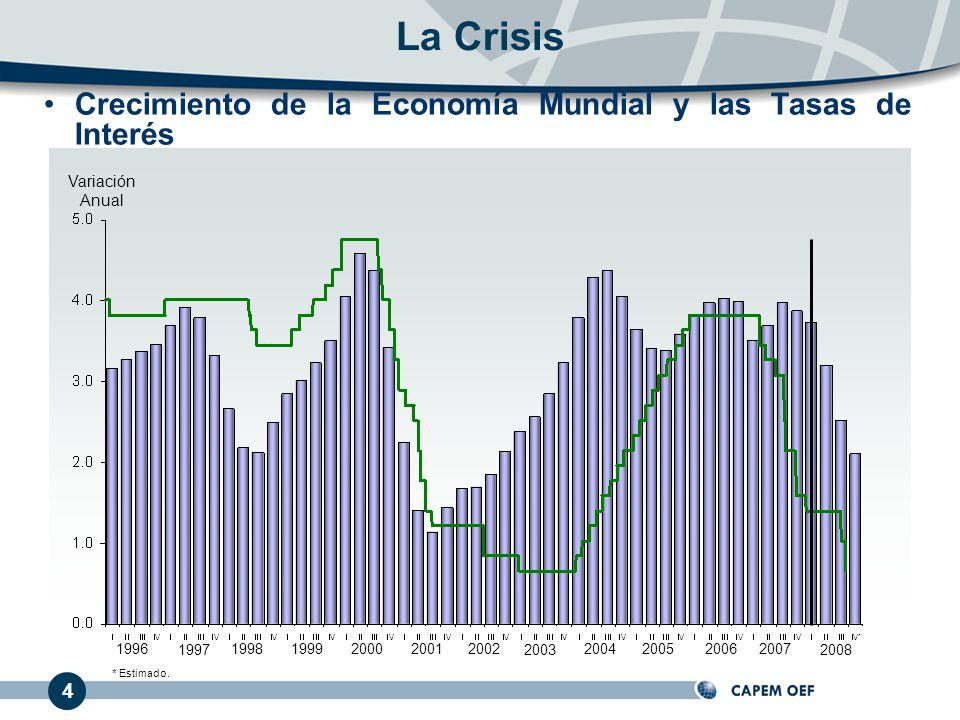 La Crisis Crecimiento de la Economía Mundial y las Tasas de Interés 4