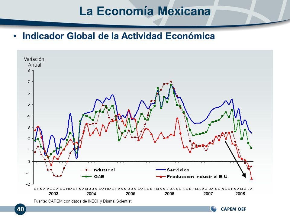 La Economía Mexicana Indicador Global de la Actividad Económica 40