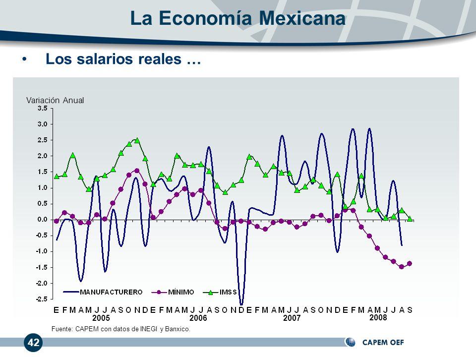 La Economía Mexicana Los salarios reales … 42 Variación Anual 2005