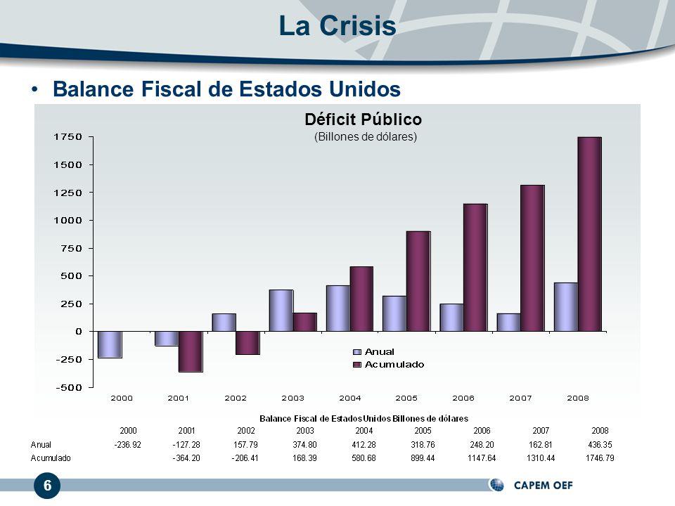 La Crisis Balance Fiscal de Estados Unidos Déficit Público 6