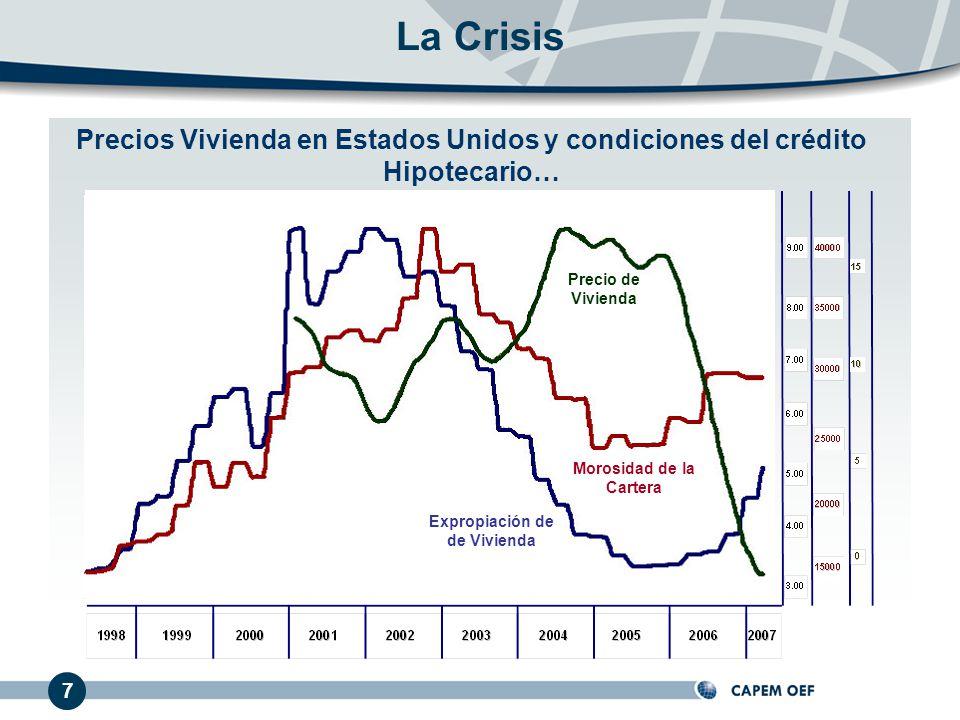 La Crisis Precios Vivienda en Estados Unidos y condiciones del crédito