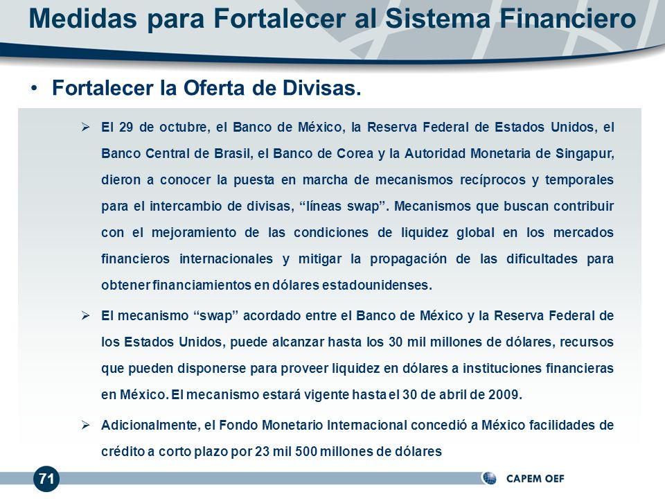 Medidas para Fortalecer al Sistema Financiero