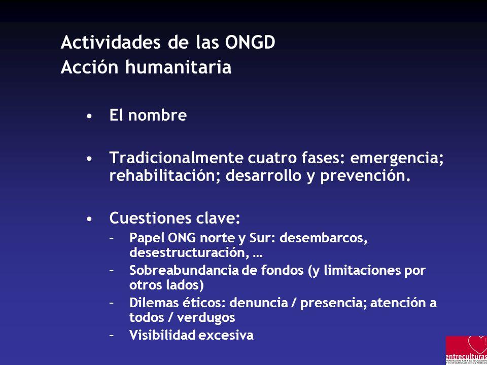 Actividades de las ONGD Acción humanitaria
