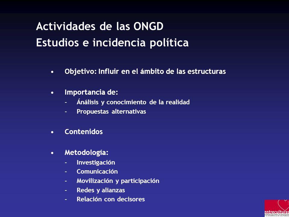 Actividades de las ONGD Estudios e incidencia política