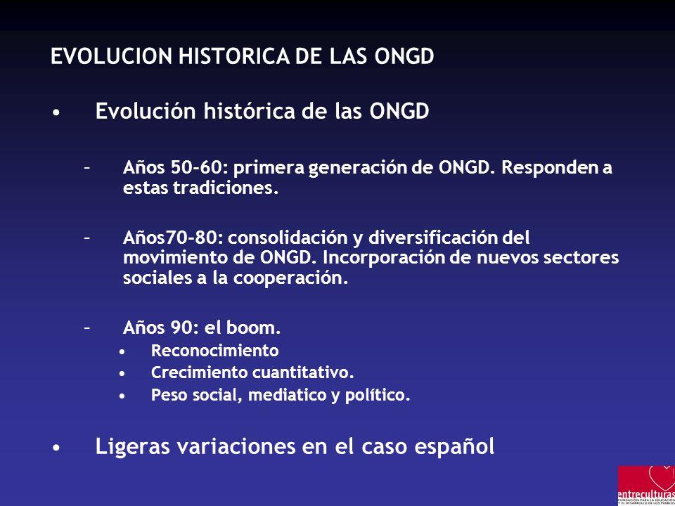EVOLUCION HISTORICA DE LAS ONGD Evolución histórica de las ONGD