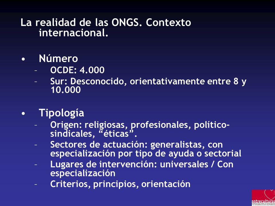 La realidad de las ONGS. Contexto internacional.