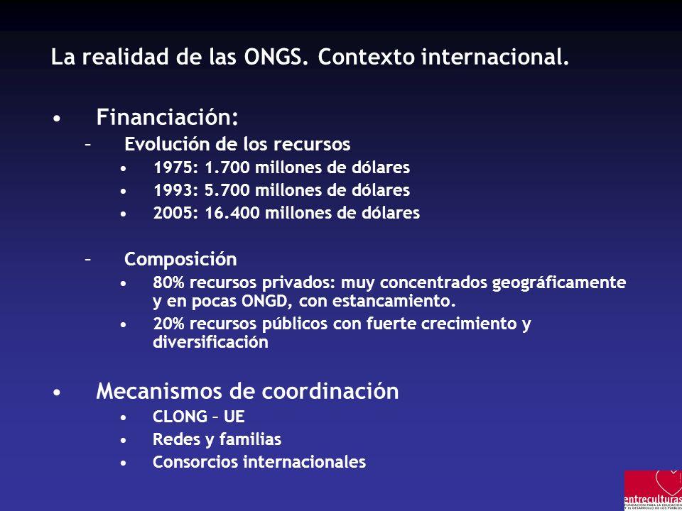 La realidad de las ONGS. Contexto internacional. Financiación: