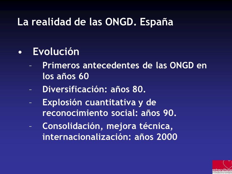 La realidad de las ONGD. España Evolución