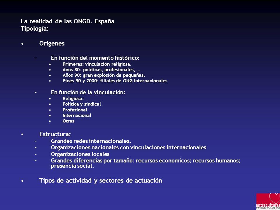 La realidad de las ONGD. España Tipología: Orígenes