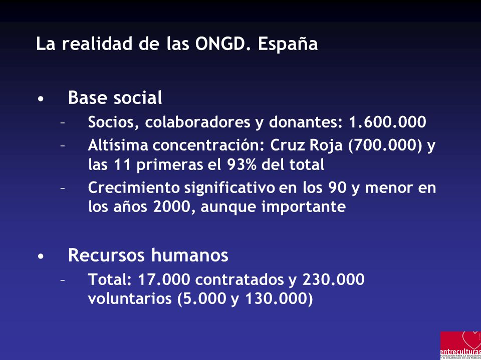 La realidad de las ONGD. España Base social