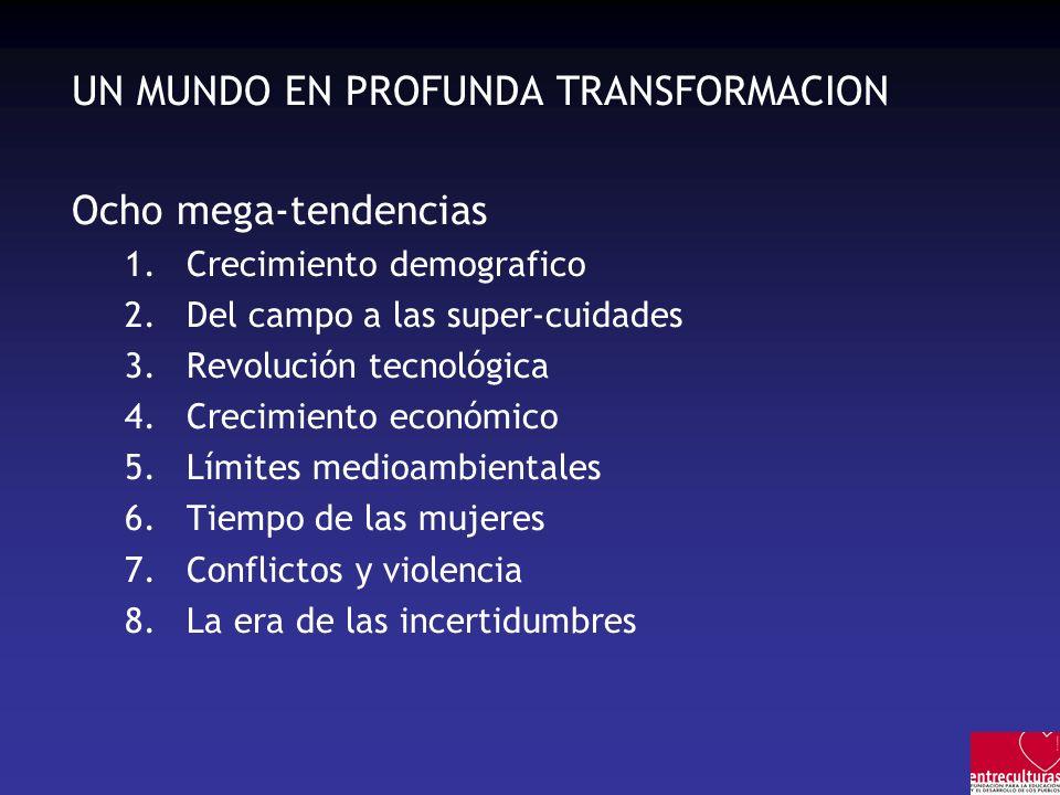 UN MUNDO EN PROFUNDA TRANSFORMACION Ocho mega-tendencias