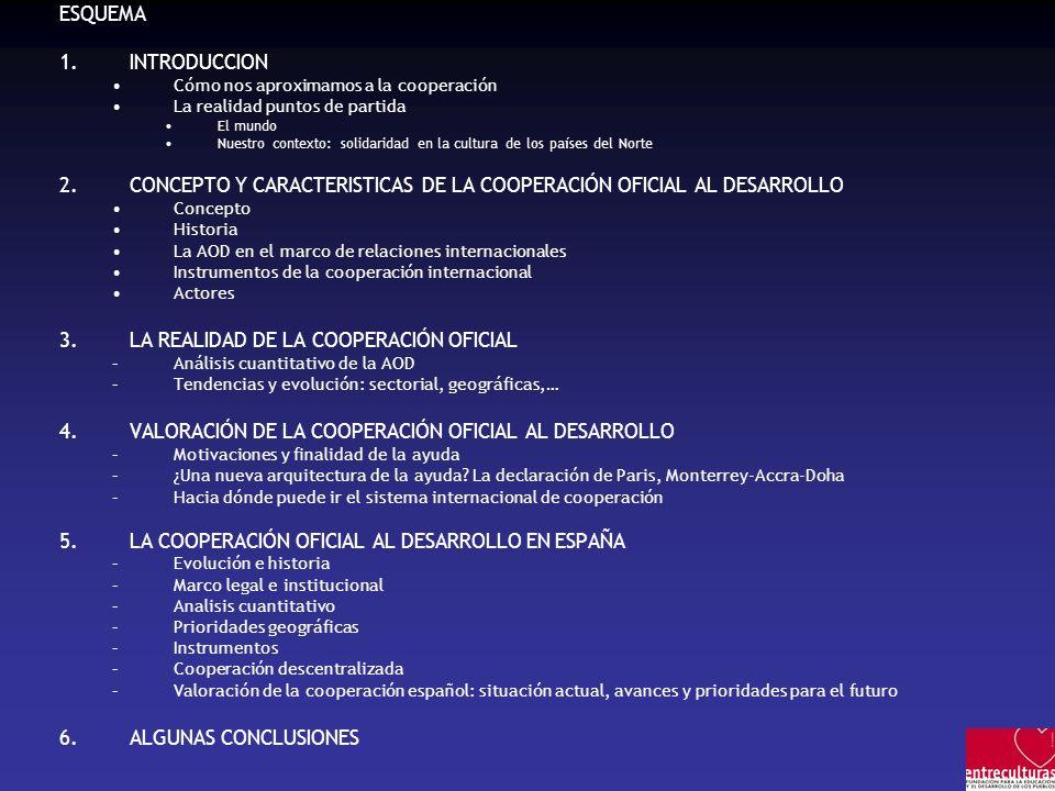 CONCEPTO Y CARACTERISTICAS DE LA COOPERACIÓN OFICIAL AL DESARROLLO