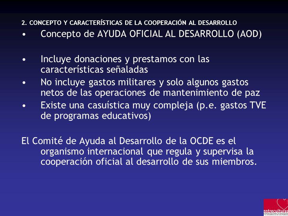Concepto de AYUDA OFICIAL AL DESARROLLO (AOD)