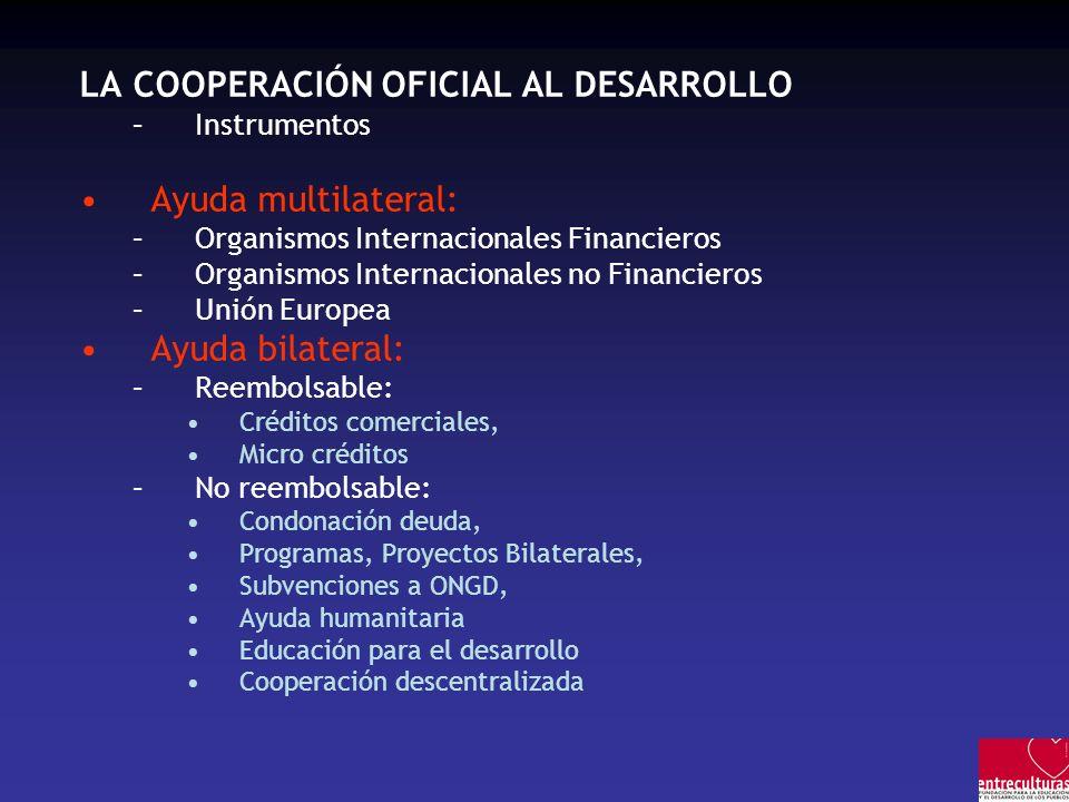 LA COOPERACIÓN OFICIAL AL DESARROLLO Ayuda multilateral: