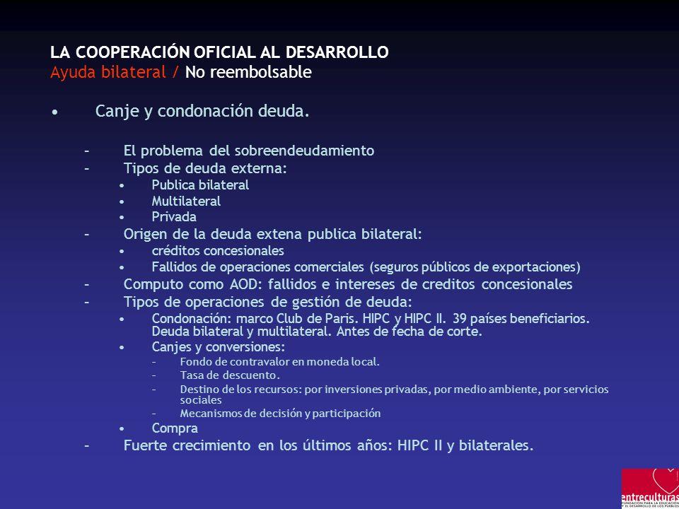 LA COOPERACIÓN OFICIAL AL DESARROLLO Ayuda bilateral / No reembolsable