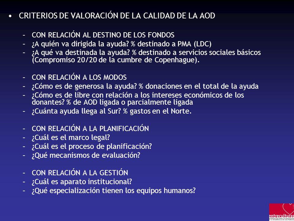 CRITERIOS DE VALORACIÓN DE LA CALIDAD DE LA AOD