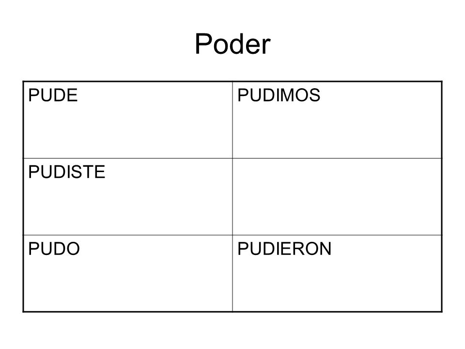 Poder PUDE PUDIMOS PUDISTE PUDO PUDIERON