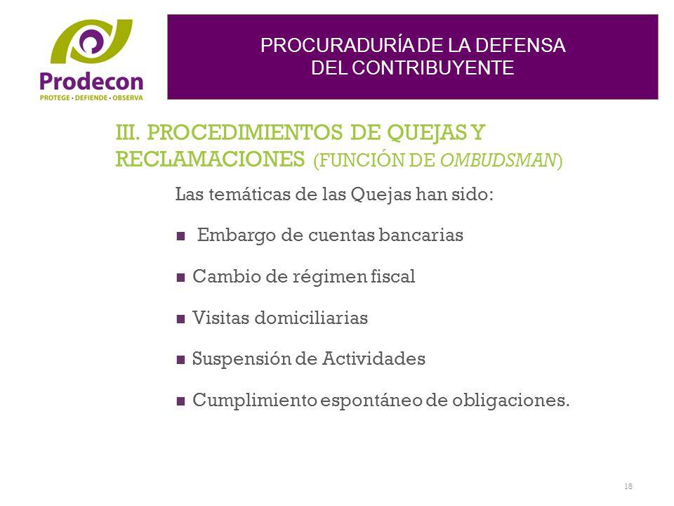 III. PROCEDIMIENTOS DE QUEJAS Y RECLAMACIONES (FUNCIÓN DE OMBUDSMAN)