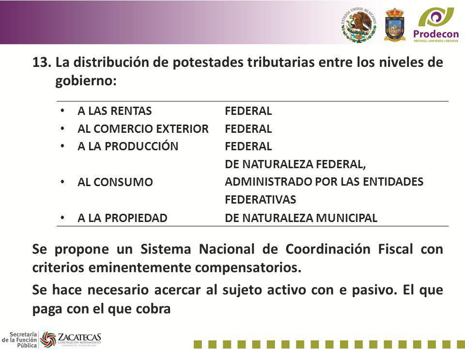 La distribución de potestades tributarias entre los niveles de gobierno: