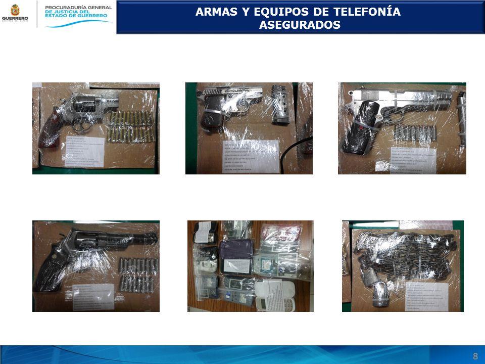 ARMAS Y EQUIPOS DE TELEFONÍA