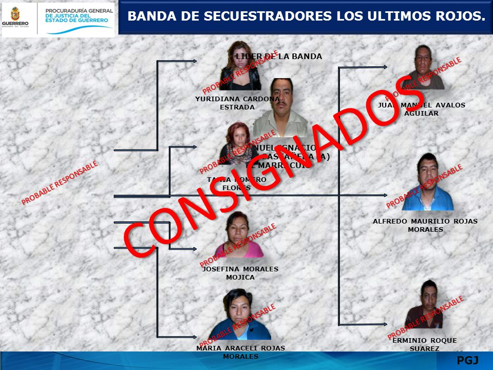 CONSIGNADOS BANDA DE SECUESTRADORES LOS ULTIMOS ROJOS. PGJ