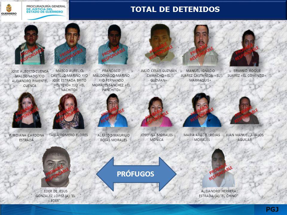 PRÓFUGOS TOTAL DE DETENIDOS PGJ PROBABLE RESPONSABLE