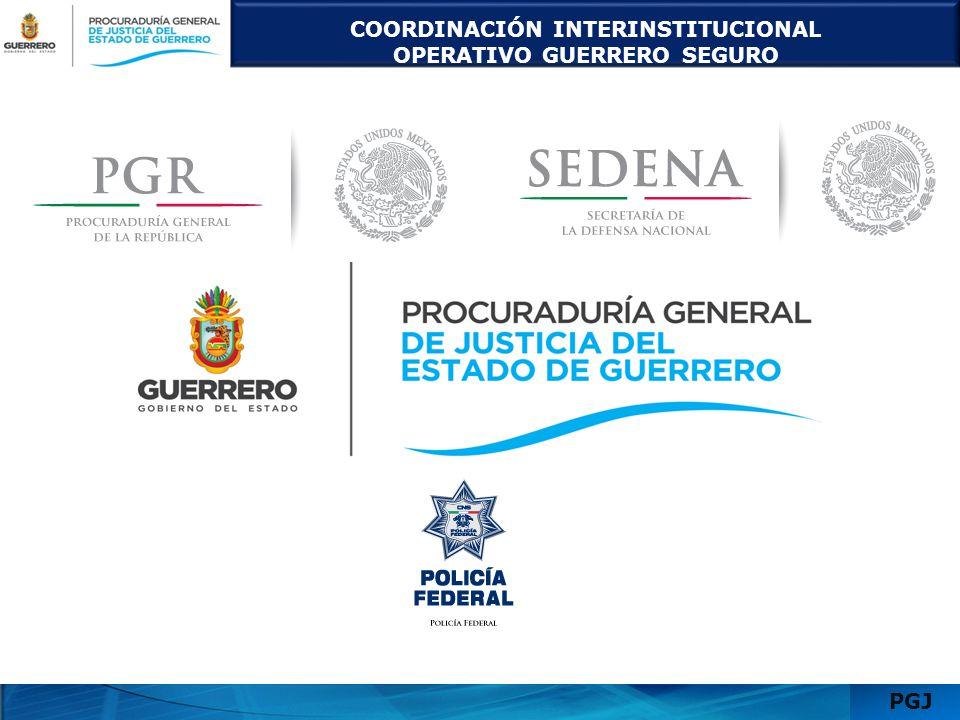 COORDINACIÓN INTERINSTITUCIONAL OPERATIVO GUERRERO SEGURO
