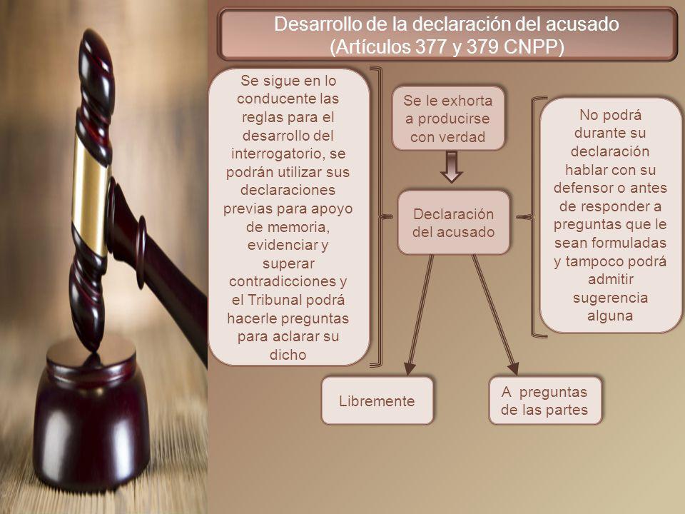 Desarrollo de la declaración del acusado (Artículos 377 y 379 CNPP)