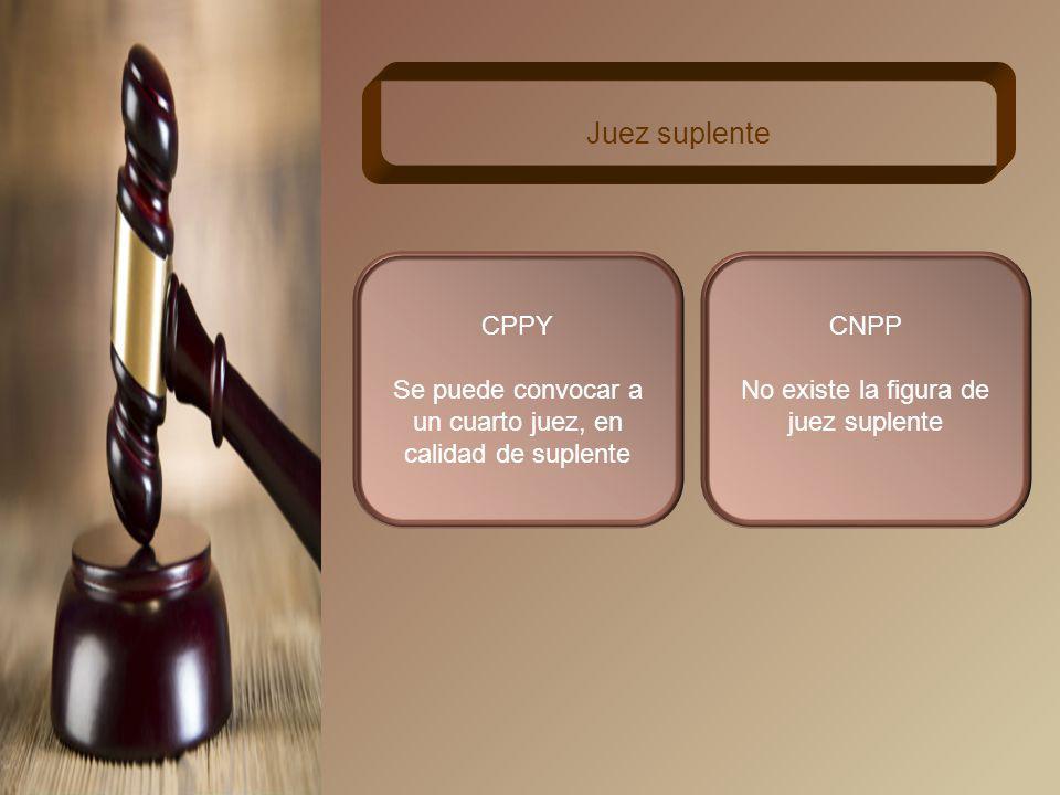 Juez suplente CPPY. Se puede convocar a un cuarto juez, en calidad de suplente.