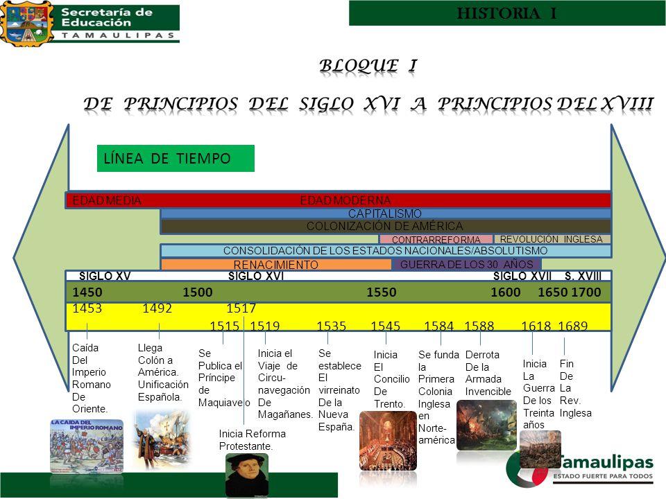 HISTORIA I LÍNEA DE TIEMPO 1450 1500 1550 1600 1650 1700