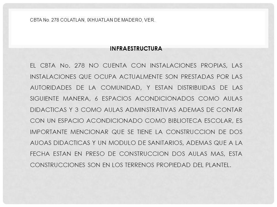 CBTA No. 278 COLATLAN, IXHUATLAN DE MADERO, VER.
