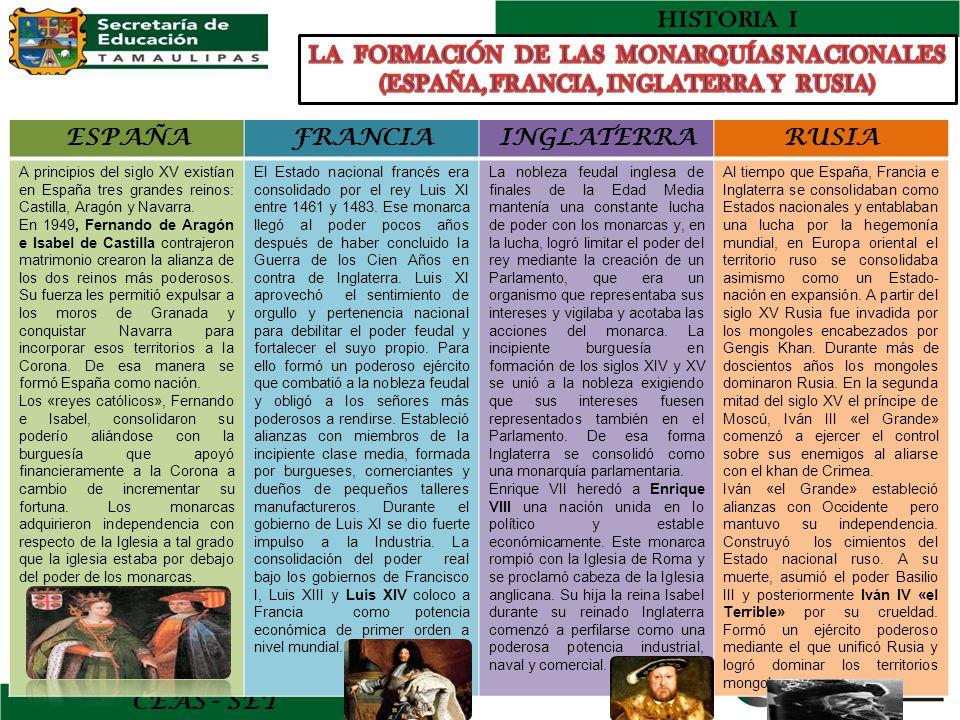 LA FORMACIÓN DE LAS MONARQUÍAS NACIONALES