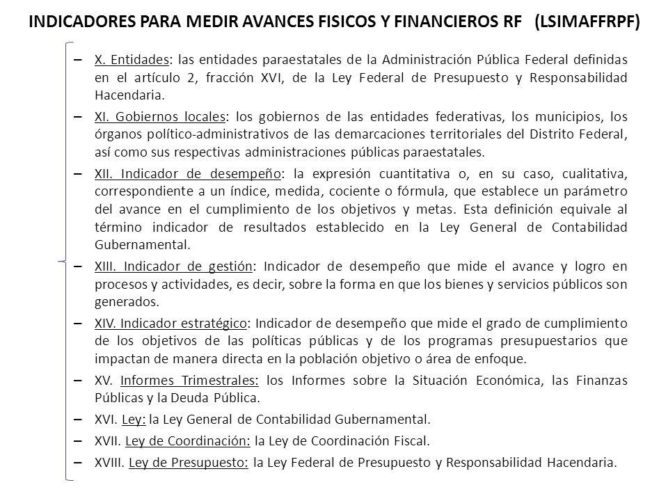 INDICADORES PARA MEDIR AVANCES FISICOS Y FINANCIEROS RF (LSIMAFFRPF)
