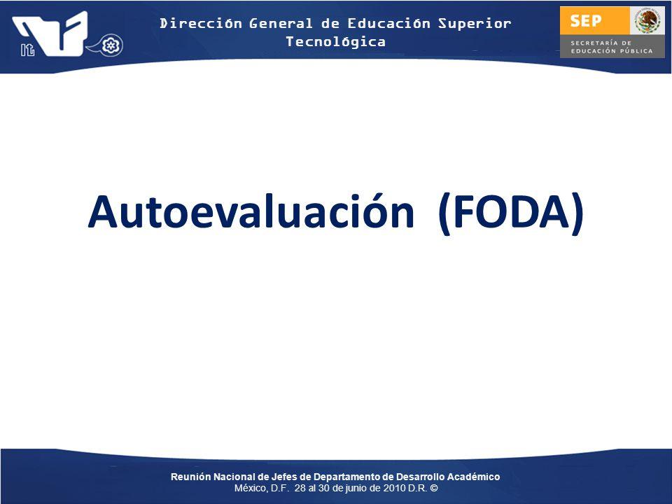 Autoevaluación (FODA)