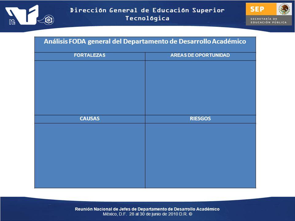 Análisis FODA general del Departamento de Desarrollo Académico
