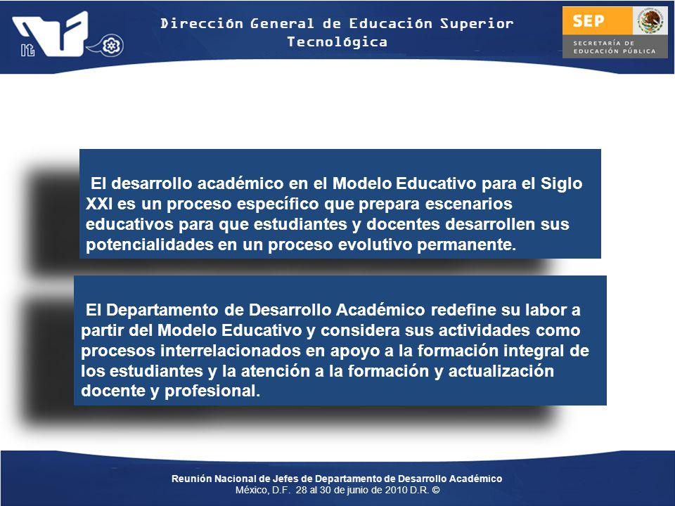 El desarrollo académico en el Modelo Educativo para el Siglo XXI es un proceso específico que prepara escenarios educativos para que estudiantes y docentes desarrollen sus potencialidades en un proceso evolutivo permanente.